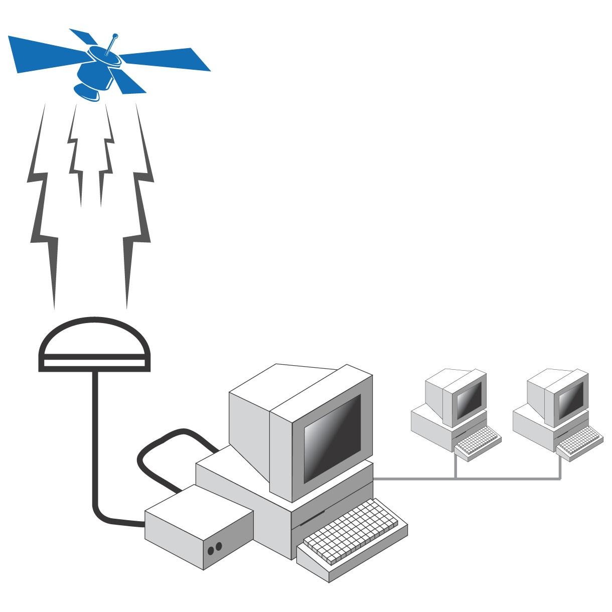 gps masa-server-servergps-galleon